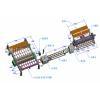 铭安全自动胶合板裁板生产线